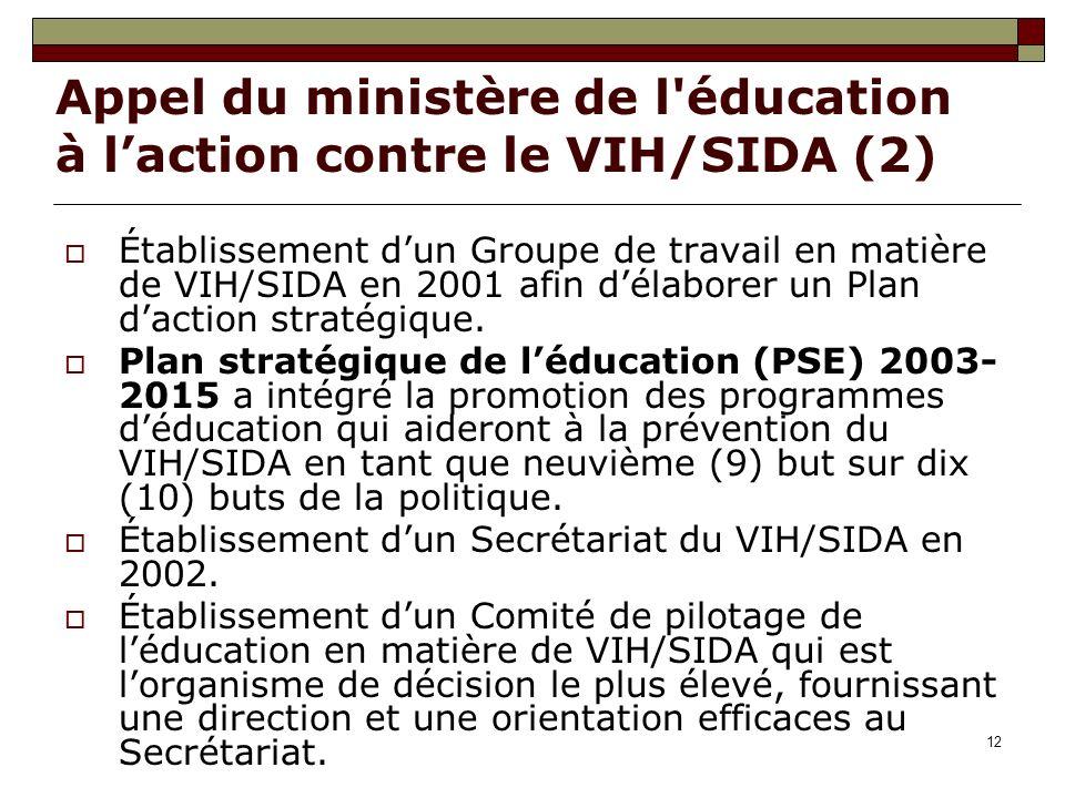 12 Appel du ministère de l éducation à laction contre le VIH/SIDA (2) Établissement dun Groupe de travail en matière de VIH/SIDA en 2001 afin délaborer un Plan daction stratégique.