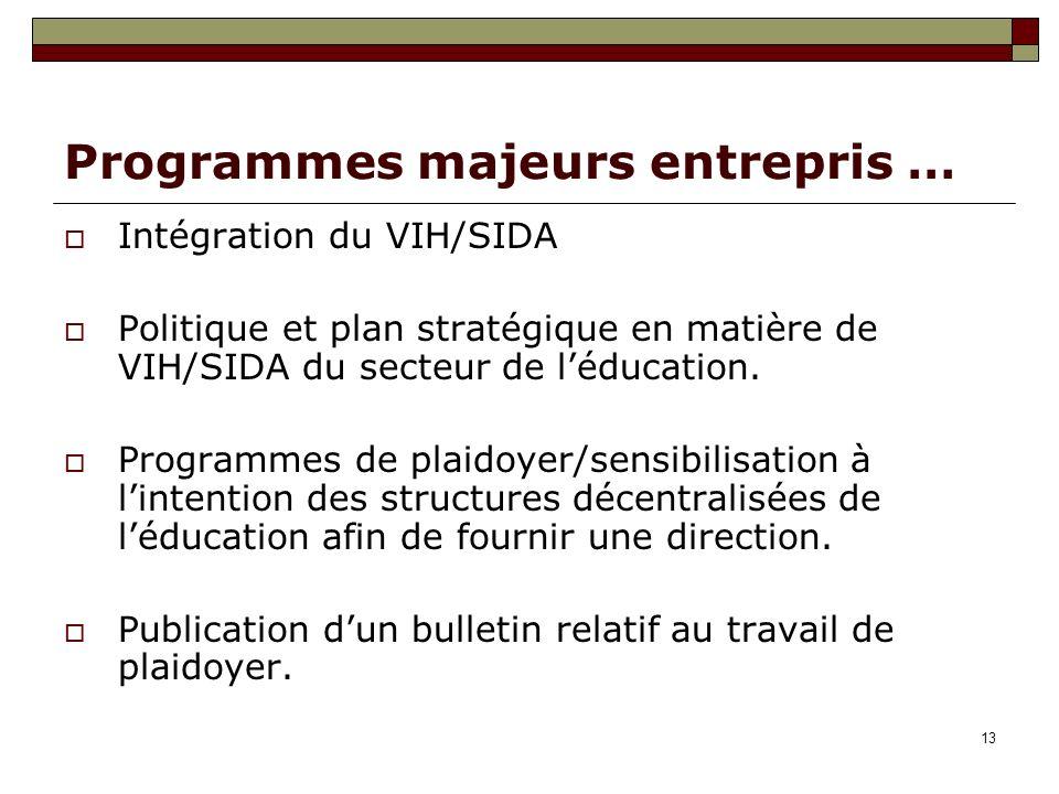 13 Programmes majeurs entrepris … Intégration du VIH/SIDA Politique et plan stratégique en matière de VIH/SIDA du secteur de léducation. Programmes de
