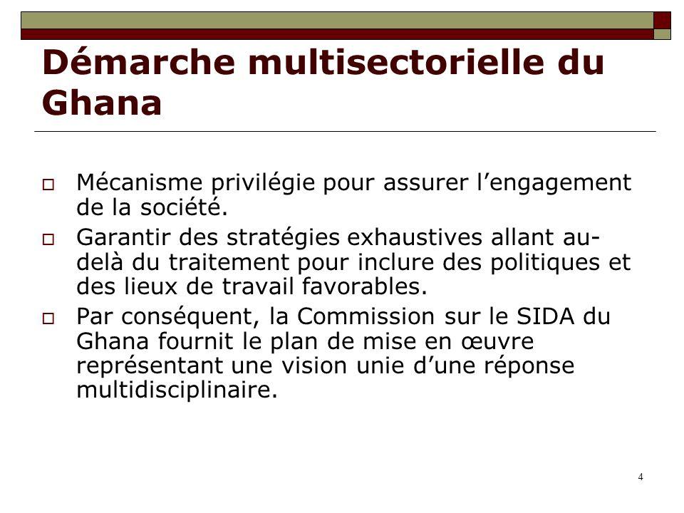 4 Démarche multisectorielle du Ghana Mécanisme privilégie pour assurer lengagement de la société.