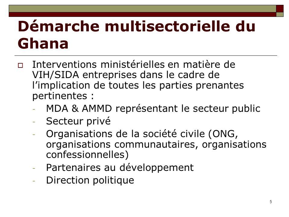 5 Démarche multisectorielle du Ghana Interventions ministérielles en matière de VIH/SIDA entreprises dans le cadre de limplication de toutes les parti