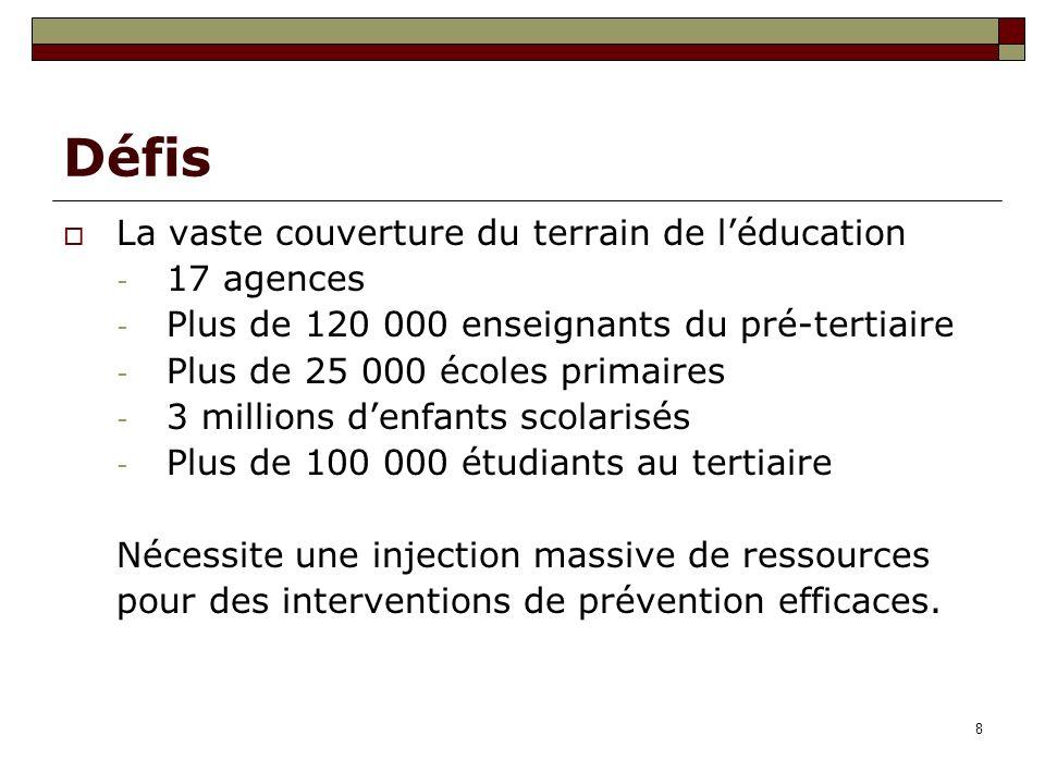 8 Défis La vaste couverture du terrain de léducation - 17 agences - Plus de 120 000 enseignants du pré-tertiaire - Plus de 25 000 écoles primaires - 3
