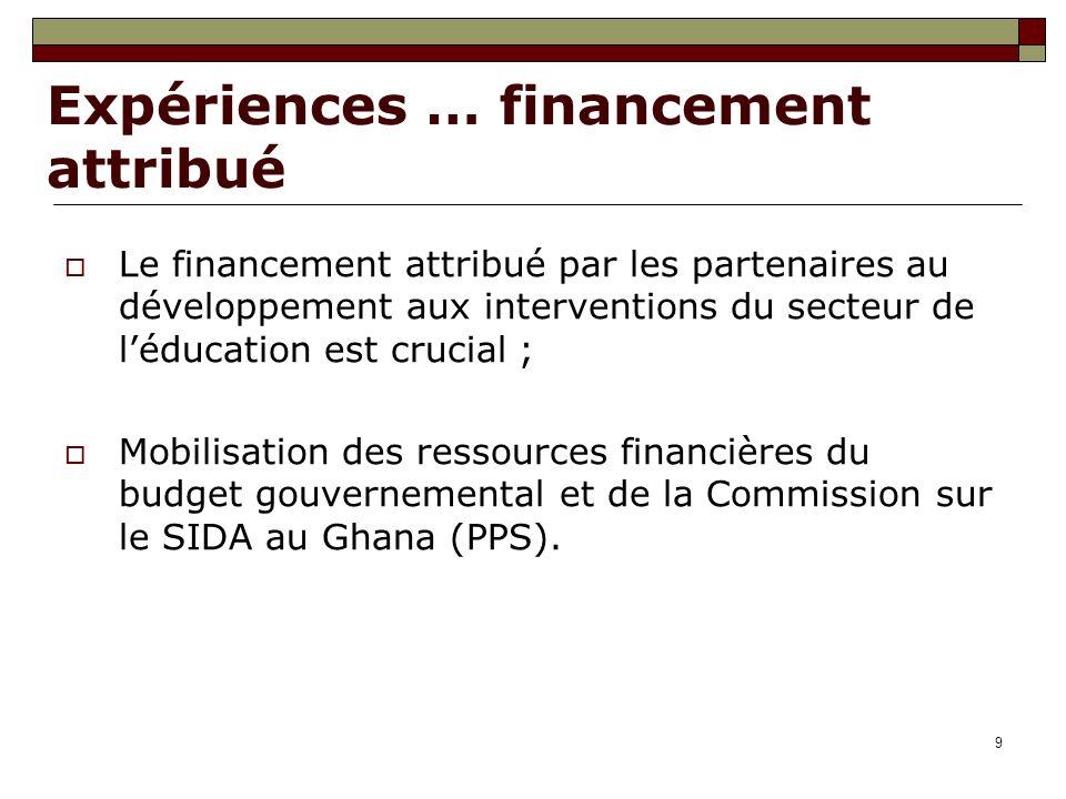 9 Expériences … financement attribué Le financement attribué par les partenaires au développement aux interventions du secteur de léducation est cruci