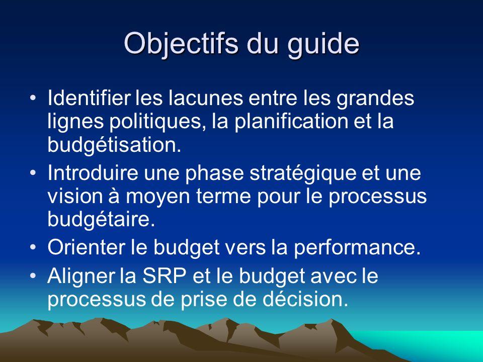 Principales ressources Apercu general de la Gestion des Finances Publiques http://siteresources.worldbank.org/INTPRS1/Resources/383606- 1106667815039/PRS_Budgets_GuidanceNote.pdf Minding the Gaps http://web.worldbank.org/WBSITE/EXTERNAL/TOPICS/EXTPOVERTY/EXTPRS/0,,contentMDK:2129 0326~menuPK:384207~pagePK:148956~piPK:216618~theSitePK:384201,00.html Uganda http://www.finance.go.ug Madagascar PRSP http://www.map.gov.mg/ g/budgets_performance.php CABRI http://www.africa-sbo.org/ IMF working papers, livres, et blog http://www.imf.org/external/pubs/cat/longres.cfm?sk=18321.0 http://www.imf.org/external/pubs/cat/longres.cfm?sk=17809.0 Performance Budgeting, IMF/Palgrave, M.