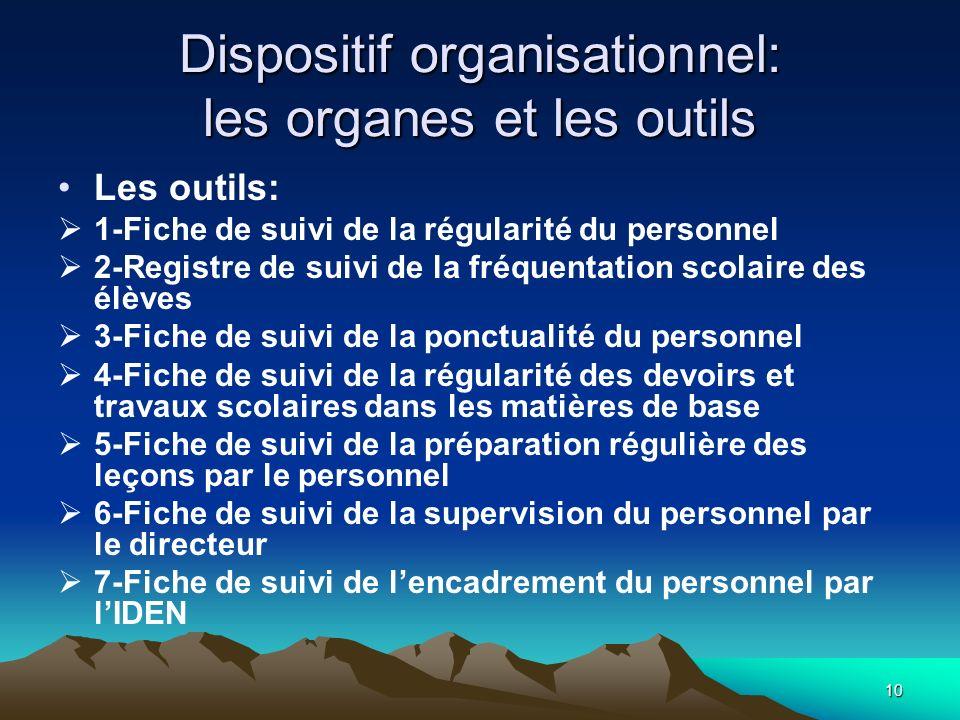 10 Dispositif organisationnel: les organes et les outils Les outils: 1-Fiche de suivi de la régularité du personnel 2-Registre de suivi de la fréquent