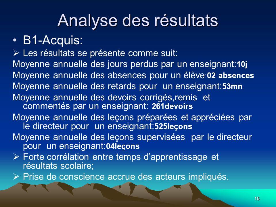 18 Analyse des résultats B1-Acquis: Les résultats se présente comme suit: Moyenne annuelle des jours perdus par un enseignant: 10j Moyenne annuelle de