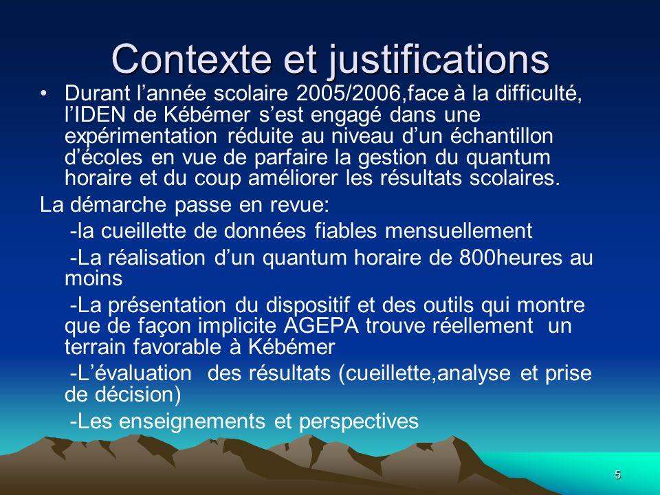 5 Contexte et justifications Durant lannée scolaire 2005/2006,face à la difficulté, lIDEN de Kébémer sest engagé dans une expérimentation réduite au n