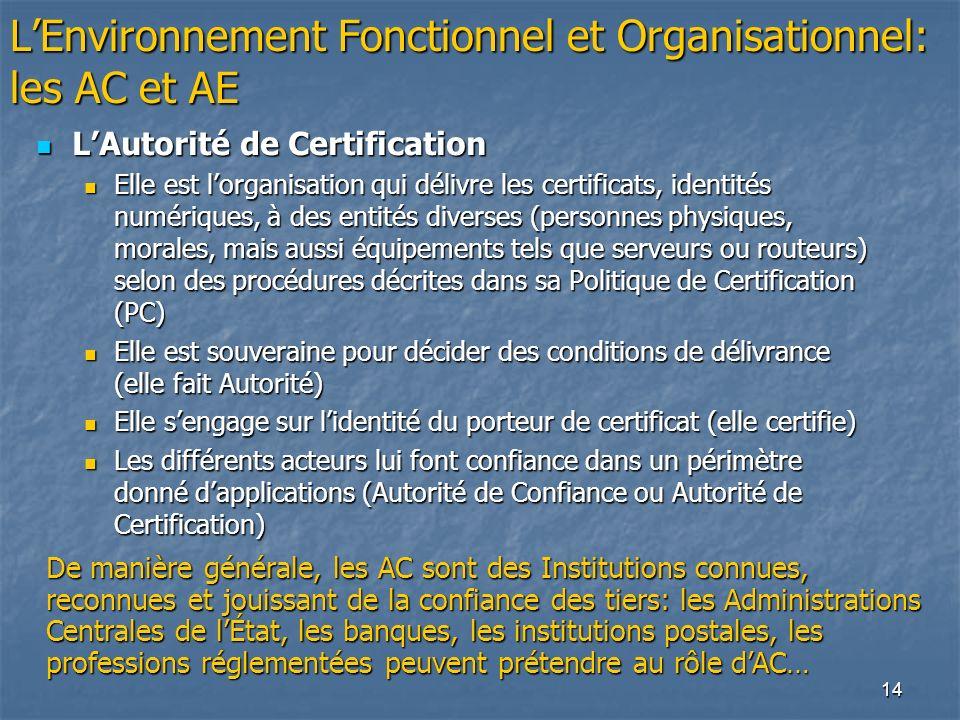 14 LEnvironnement Fonctionnel et Organisationnel: les AC et AE LAutorité de Certification LAutorité de Certification Elle est lorganisation qui délivr