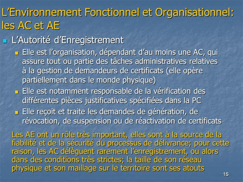 15 LEnvironnement Fonctionnel et Organisationnel: les AC et AE LAutorité dEnregistrement LAutorité dEnregistrement Elle est lorganisation, dépendant d