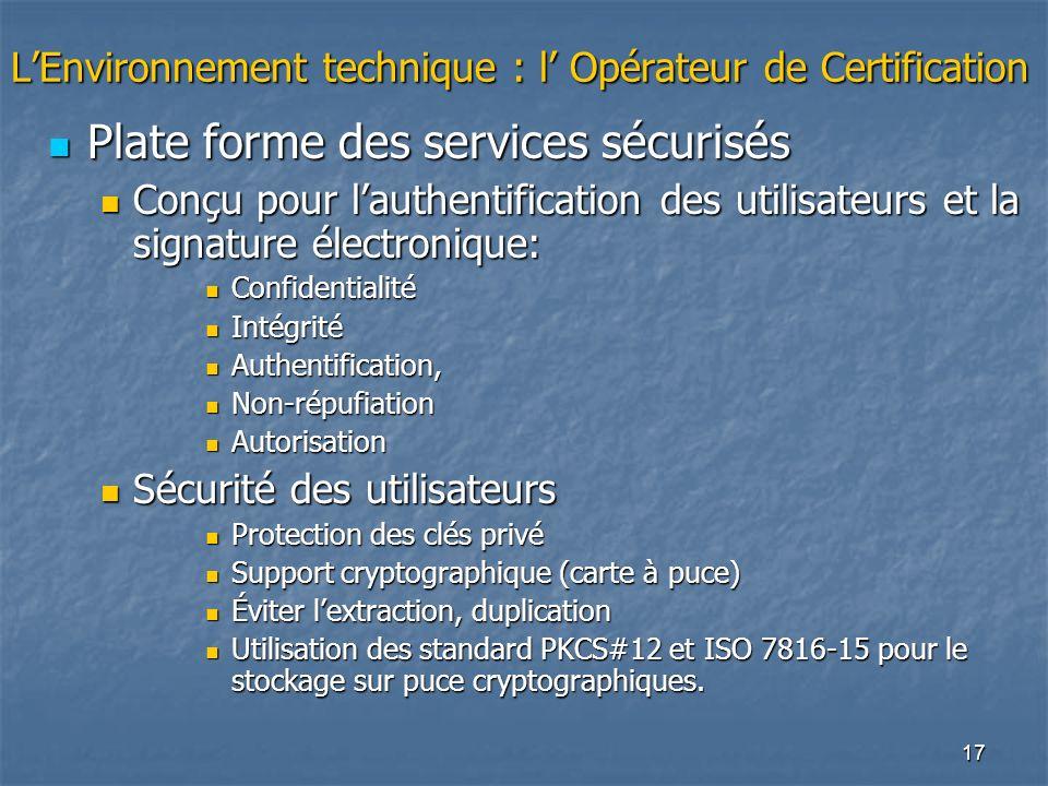 17 LEnvironnement technique : l Opérateur de Certification Plate forme des services sécurisés Plate forme des services sécurisés Conçu pour lauthentif