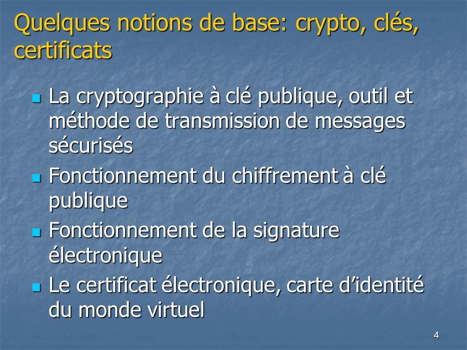 4 Quelques notions de base: crypto, clés, certificats La cryptographie à clé publique, outil et méthode de transmission de messages sécurisés La crypt
