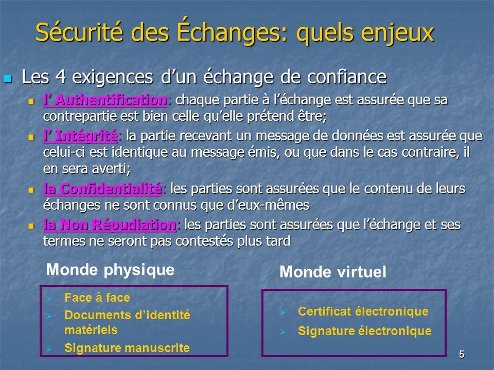 5 Sécurité des Échanges: quels enjeux Les 4 exigences dun échange de confiance Les 4 exigences dun échange de confiance l Authentification: chaque par