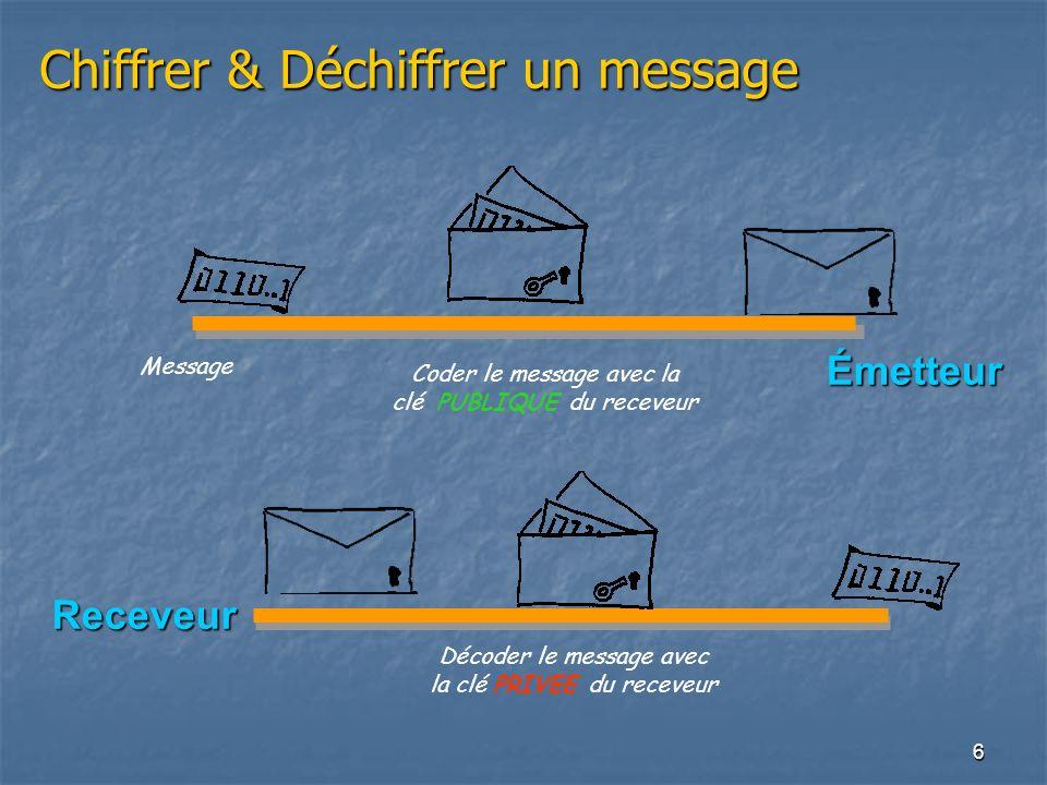 6 Chiffrer & Déchiffrer un message Émetteur Message Coder le message avec la clé PUBLIQUE du receveur Receveur Décoder le message avec la clé PRIVEE d
