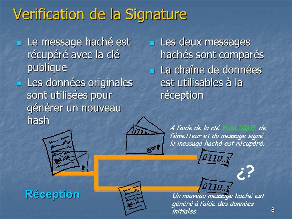 8 Verification de la Signature A laide de la clé PUBLIQUE de lémetteur et du message signé, le message haché est récupéré. ? ? Réception Un nouveau me