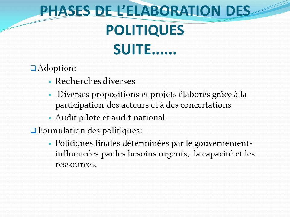PHASES DE LELABORATION DES POLITIQUES SUITE......