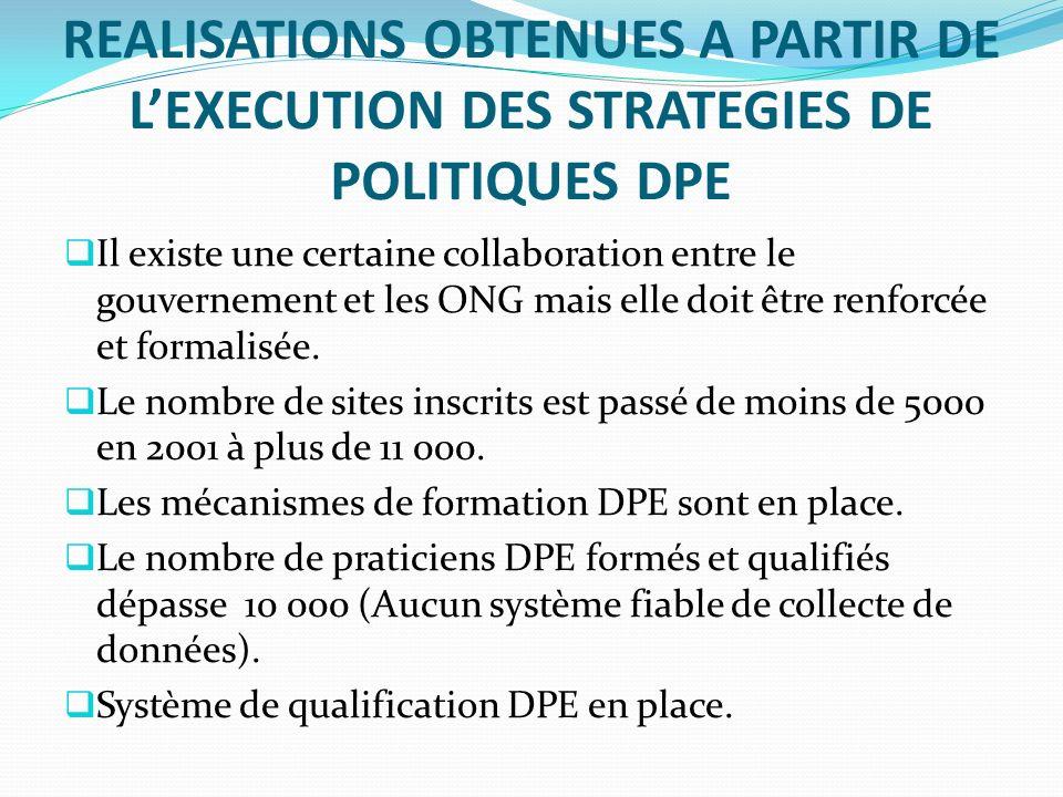 REALISATIONS OBTENUES A PARTIR DE LEXECUTION DES STRATEGIES DE POLITIQUES DPE Il existe une certaine collaboration entre le gouvernement et les ONG mais elle doit être renforcée et formalisée.