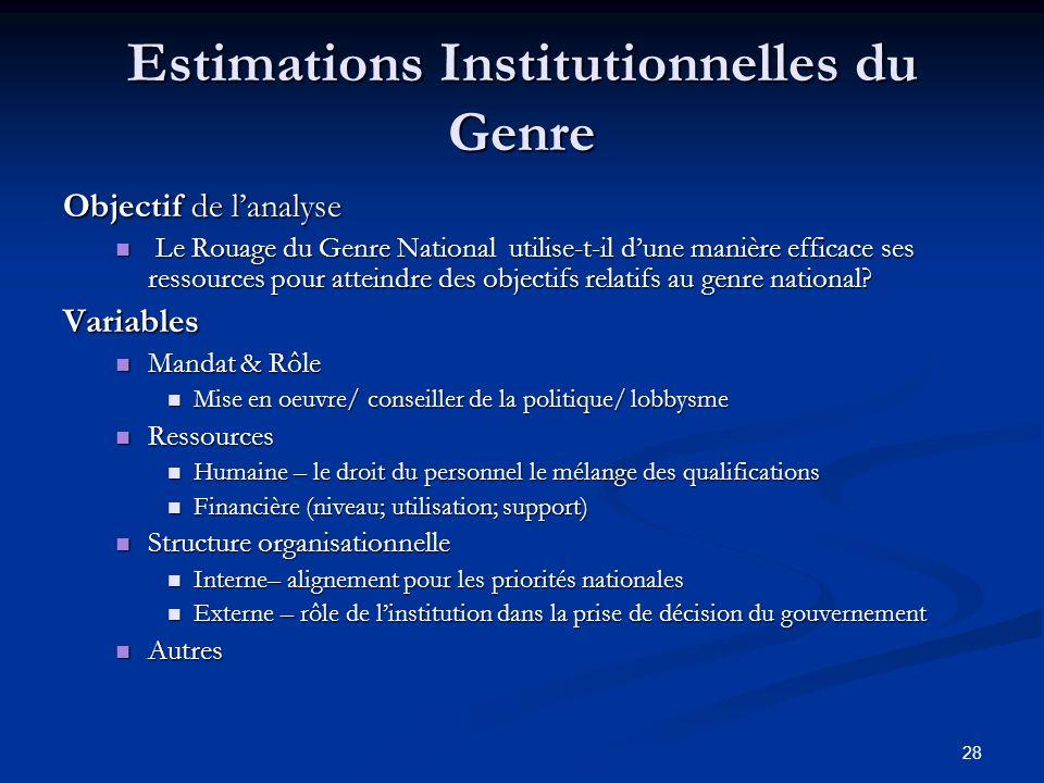 28 Estimations Institutionnelles du Genre Objectif de lanalyse Le Rouage du Genre National utilise-t-il dune manière efficace ses ressources pour atteindre des objectifs relatifs au genre national.