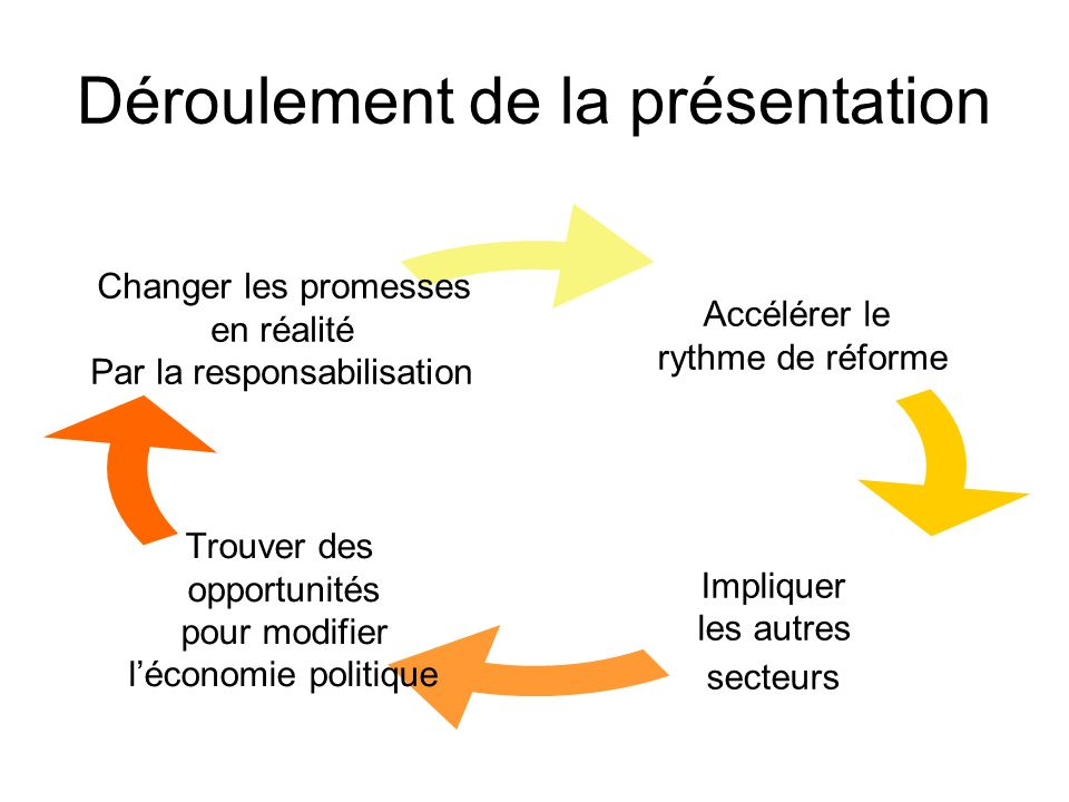 Déroulement de la présentation Accélérer le rythme de réforme Impliquer les autres secteurs Trouver des opportunités pour modifier léconomie politique Changer les promesses en réalité Par la responsabilisation