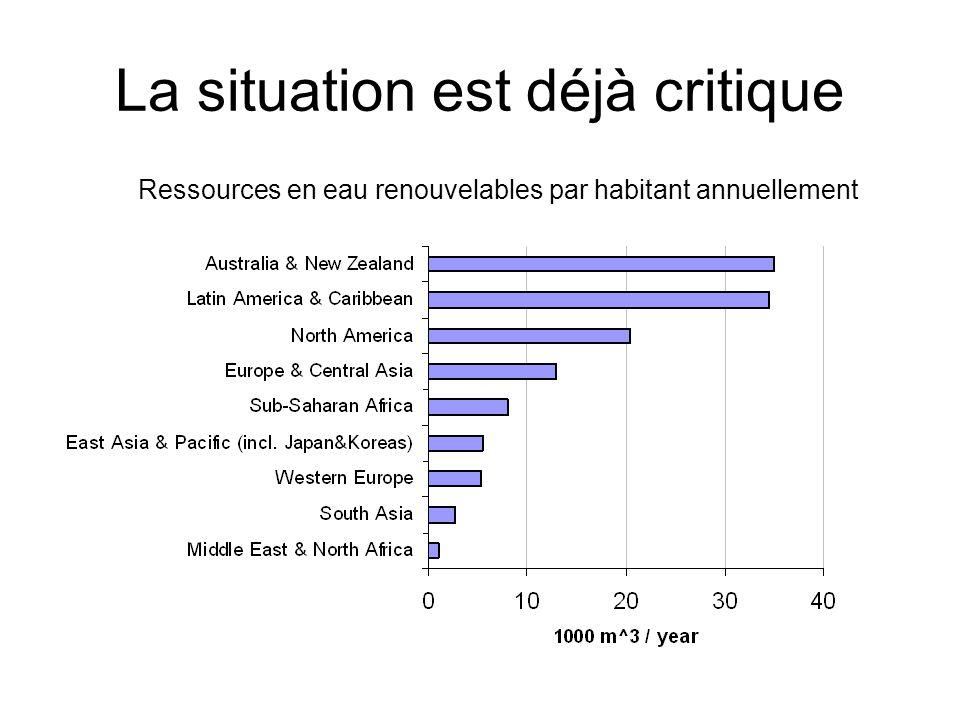 La situation est déjà critique Ressources en eau renouvelables par habitant annuellement