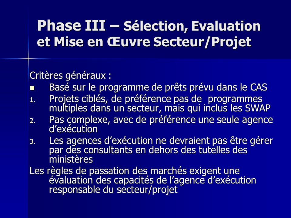 Phase III – Sélection, Evaluation et Mise en Œuvre Secteur/Projet Critères généraux : Basé sur le programme de prêts prévu dans le CAS Basé sur le programme de prêts prévu dans le CAS 1.