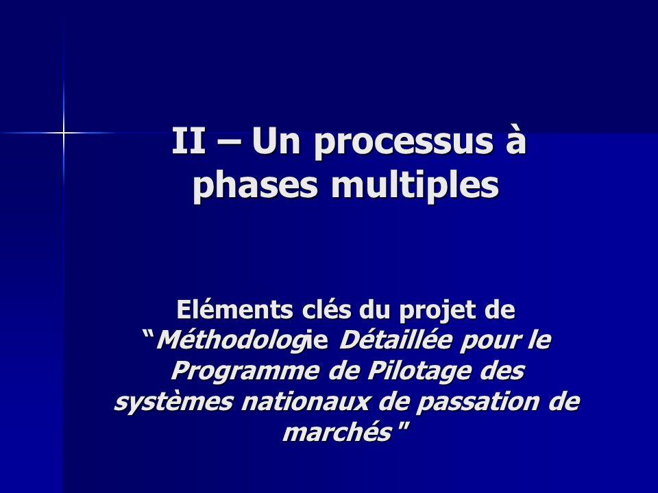 Le traitement des problèmes précédents IV Comment la présente méthodologie traite les problèmes qui ont soulevés dans le cadre du document précédent