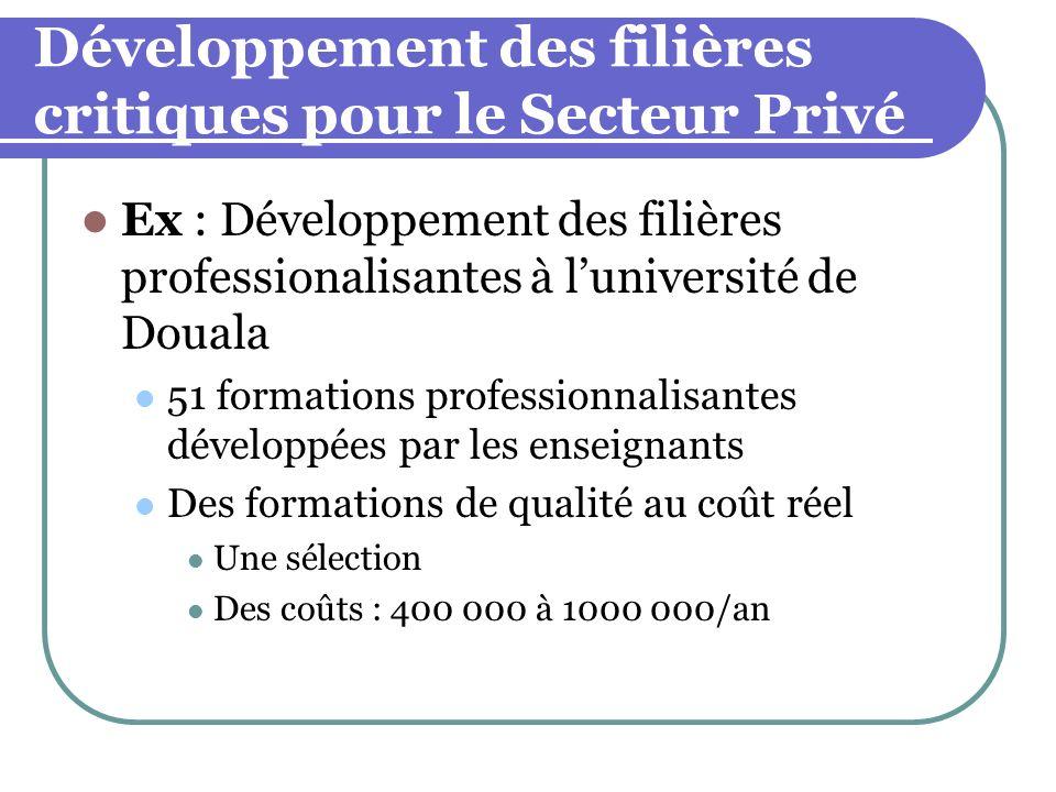 Développement des filières critiques pour le Secteur Privé Ex : Développement des filières professionalisantes à luniversité de Douala 51 formations p