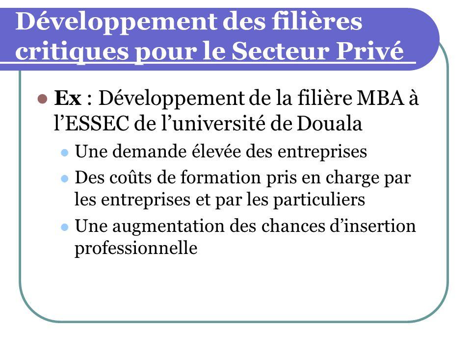 Développement des filières critiques pour le Secteur Privé Ex : Développement de la filière MBA à lESSEC de luniversité de Douala Une demande élevée d