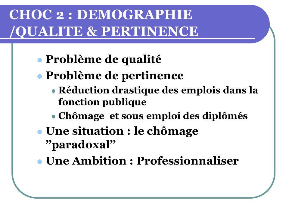 CHOC 2 : DEMOGRAPHIE /QUALITE & PERTINENCE Problème de qualité Problème de pertinence Réduction drastique des emplois dans la fonction publique Chômag