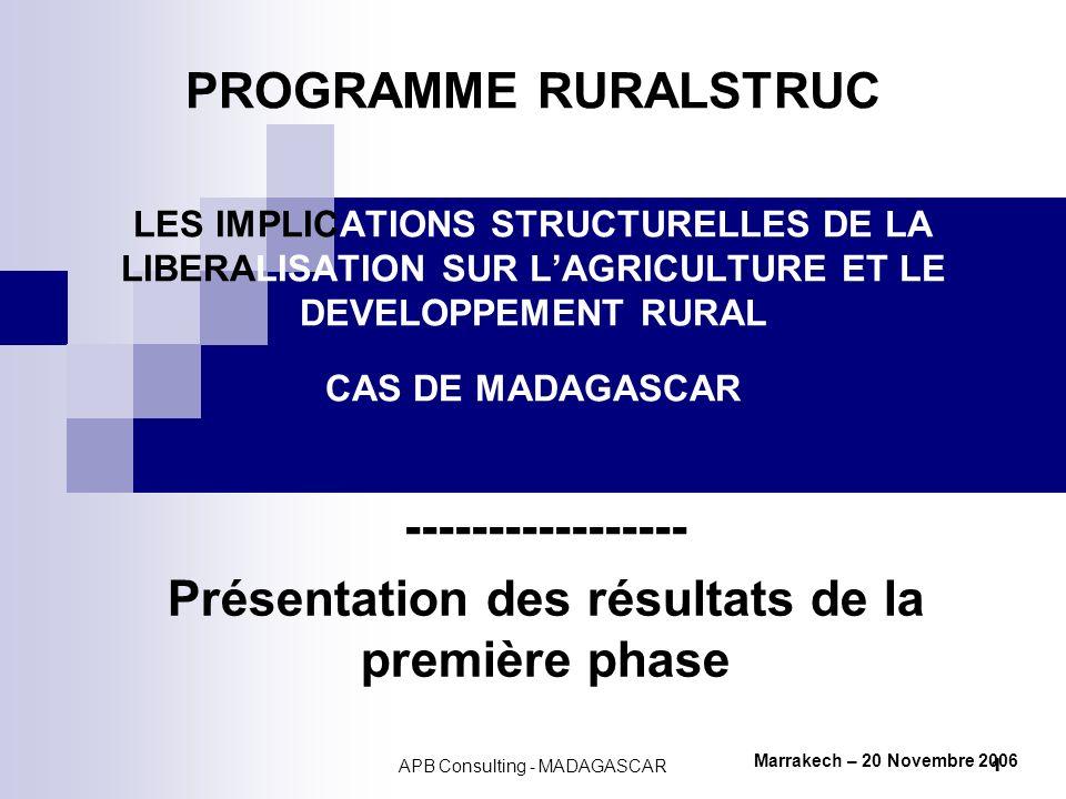 APB Consulting - MADAGASCAR 1 PROGRAMME RURALSTRUC LES IMPLICATIONS STRUCTURELLES DE LA LIBERALISATION SUR LAGRICULTURE ET LE DEVELOPPEMENT RURAL CAS DE MADAGASCAR ----------------- Présentation des résultats de la première phase Marrakech – 20 Novembre 2006