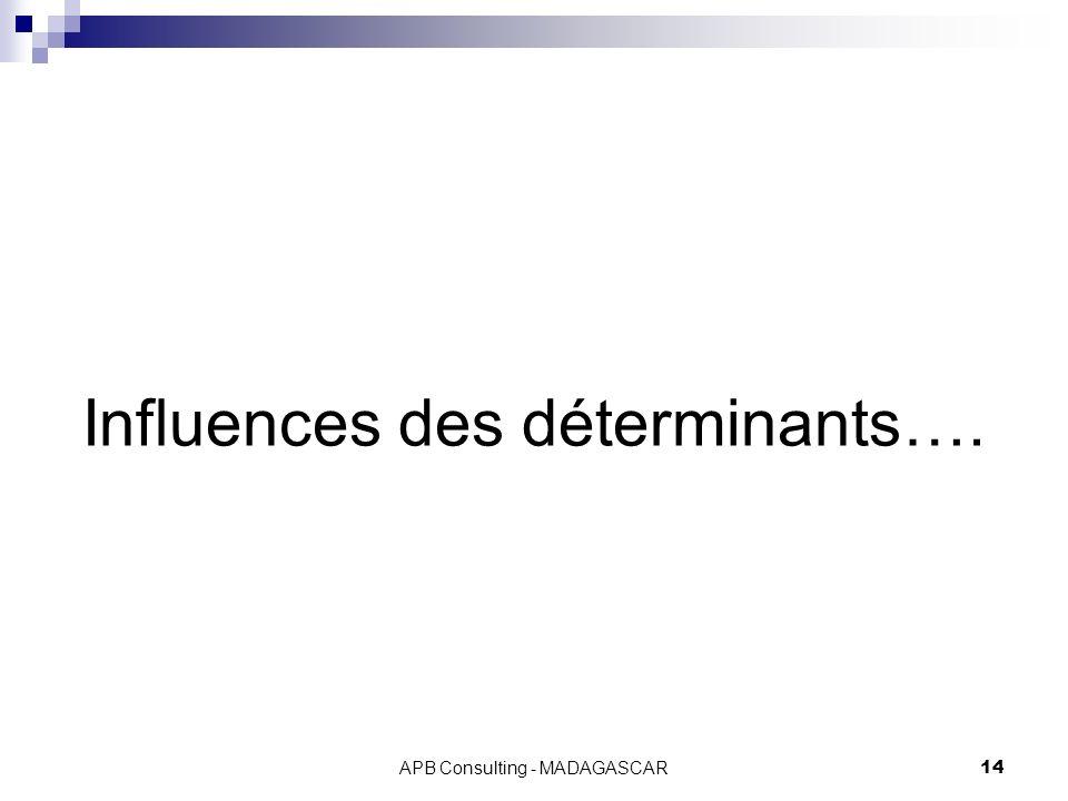 APB Consulting - MADAGASCAR14 Influences des déterminants….