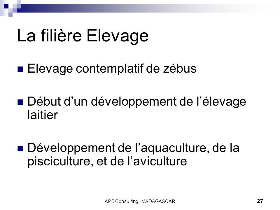 APB Consulting - MADAGASCAR27 La filière Elevage Elevage contemplatif de zébus Début dun développement de lélevage laitier Développement de laquaculture, de la pisciculture, et de laviculture