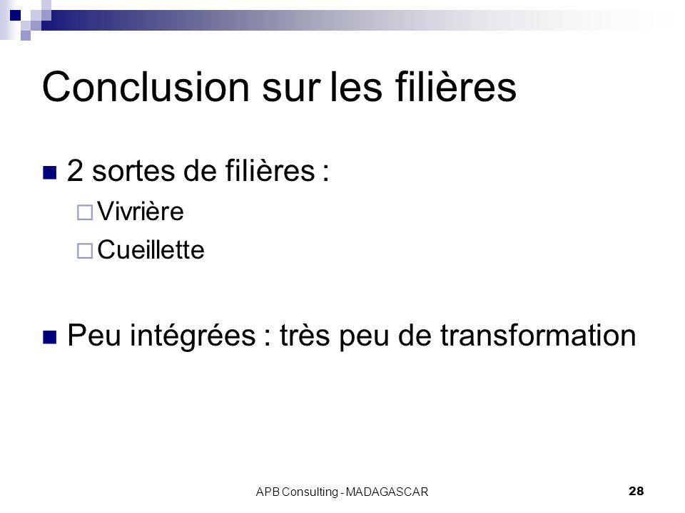 APB Consulting - MADAGASCAR28 Conclusion sur les filières 2 sortes de filières : Vivrière Cueillette Peu intégrées : très peu de transformation