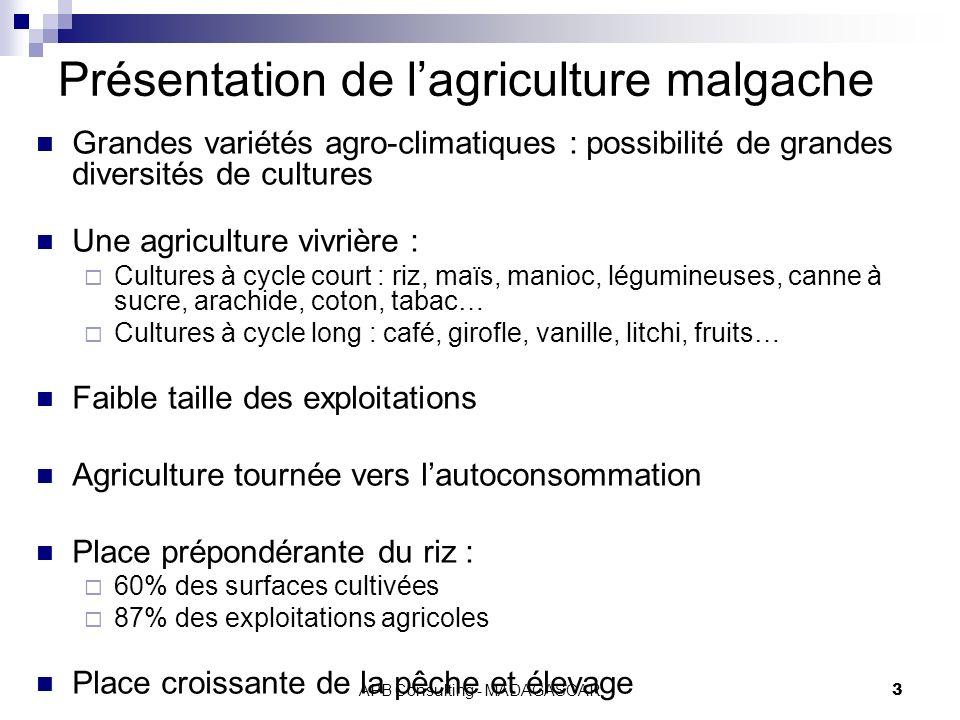 APB Consulting - MADAGASCAR3 Présentation de lagriculture malgache Grandes variétés agro-climatiques : possibilité de grandes diversités de cultures U