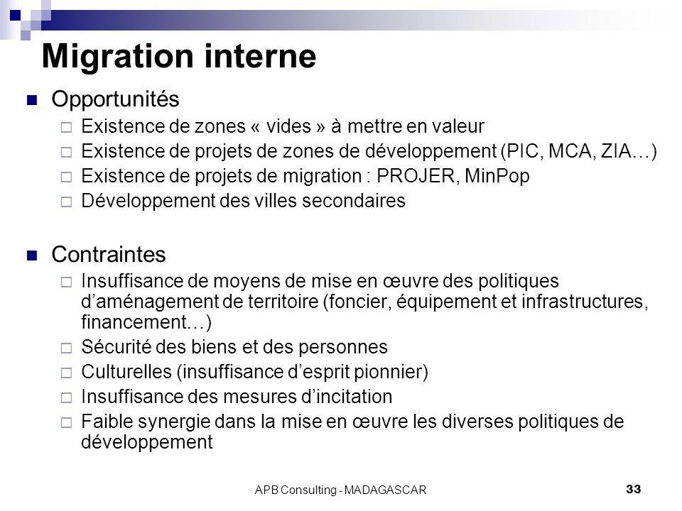 APB Consulting - MADAGASCAR33 Migration interne Opportunités Existence de zones « vides » à mettre en valeur Existence de projets de zones de développ