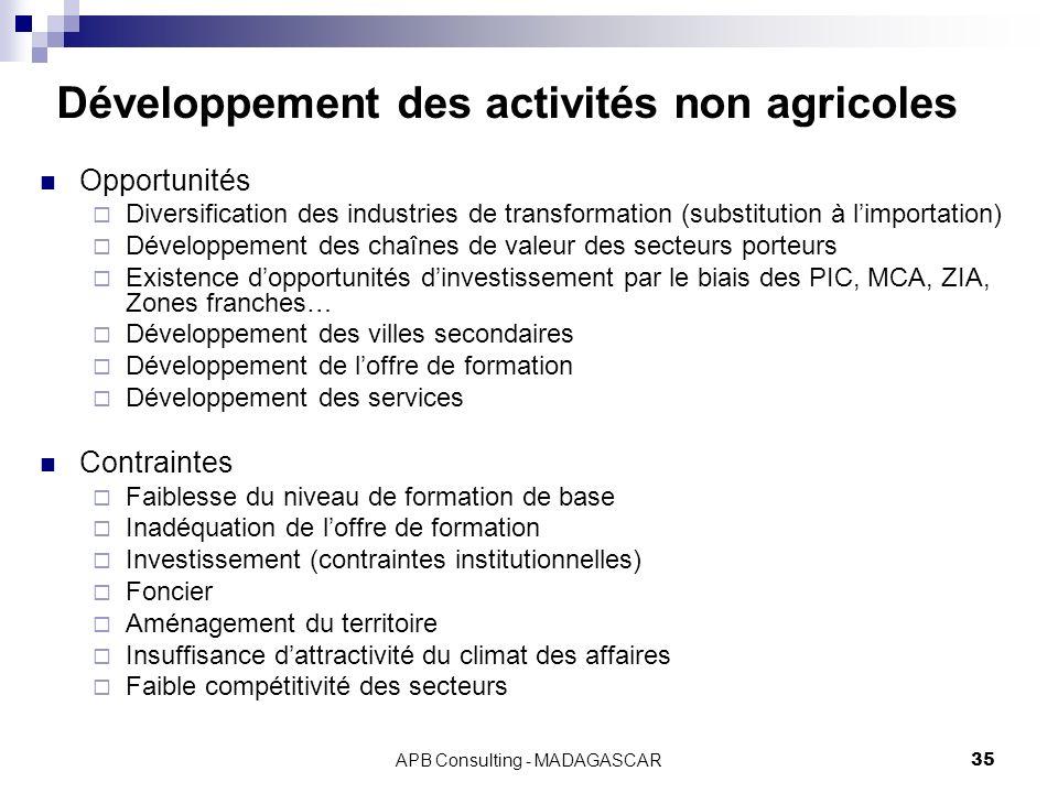 APB Consulting - MADAGASCAR35 Développement des activités non agricoles Opportunités Diversification des industries de transformation (substitution à