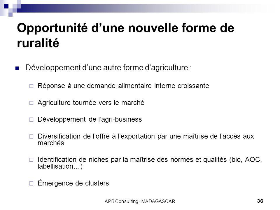 APB Consulting - MADAGASCAR36 Opportunité dune nouvelle forme de ruralité Développement dune autre forme dagriculture : Réponse à une demande alimenta