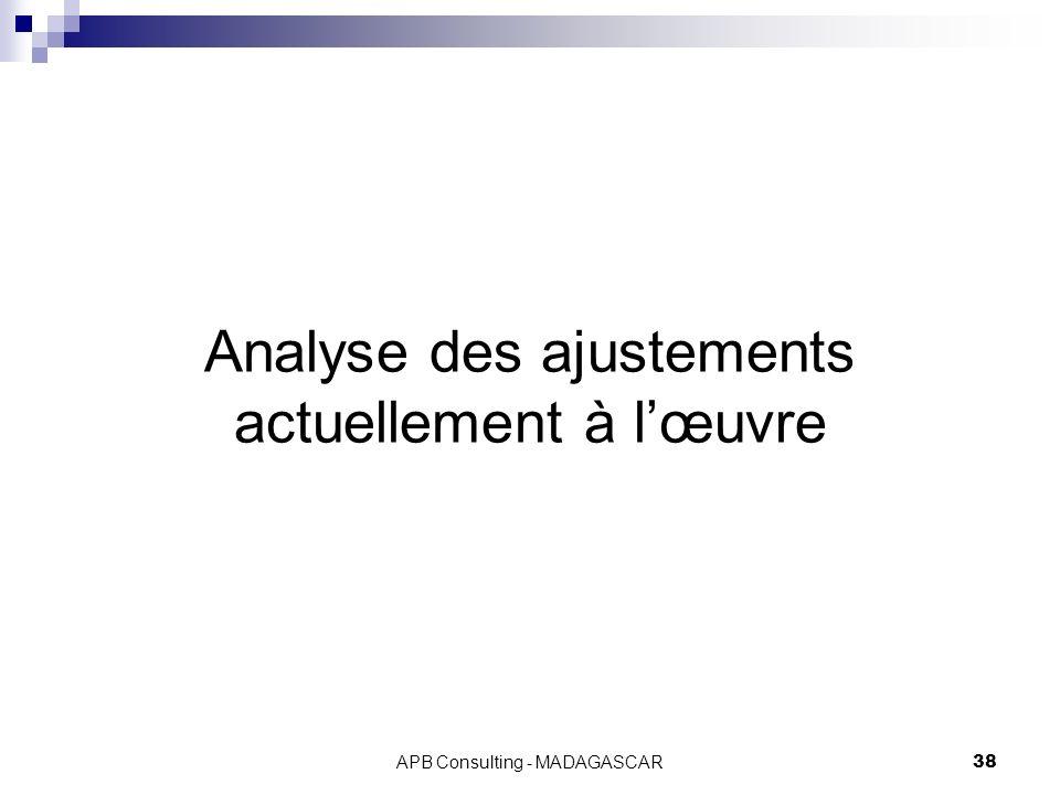 APB Consulting - MADAGASCAR38 Analyse des ajustements actuellement à lœuvre