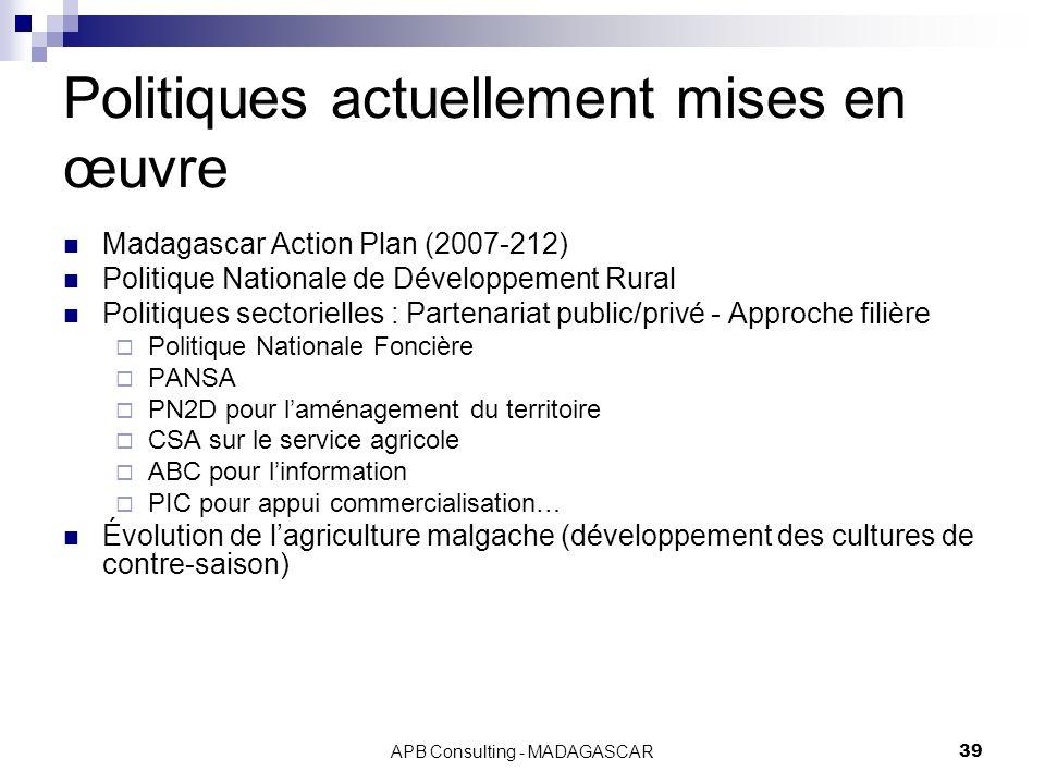 APB Consulting - MADAGASCAR39 Politiques actuellement mises en œuvre Madagascar Action Plan (2007-212) Politique Nationale de Développement Rural Poli