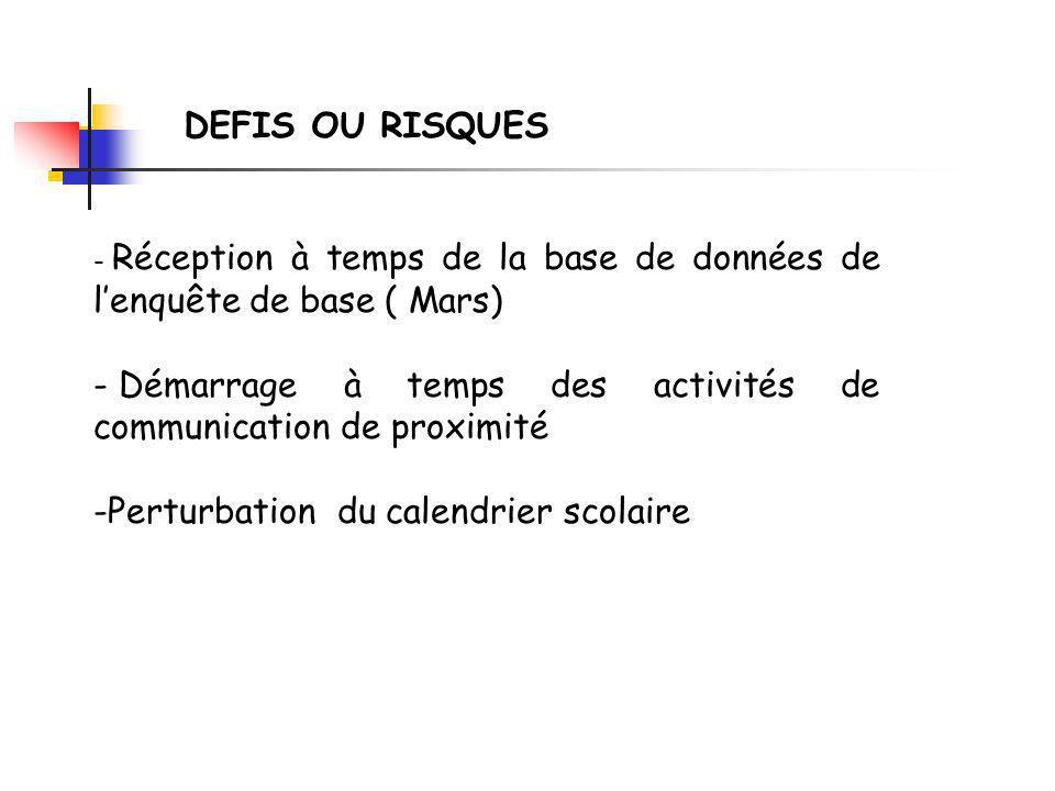 DEFIS OU RISQUES - Réception à temps de la base de données de lenquête de base ( Mars) - Démarrage à temps des activités de communication de proximité -Perturbation du calendrier scolaire