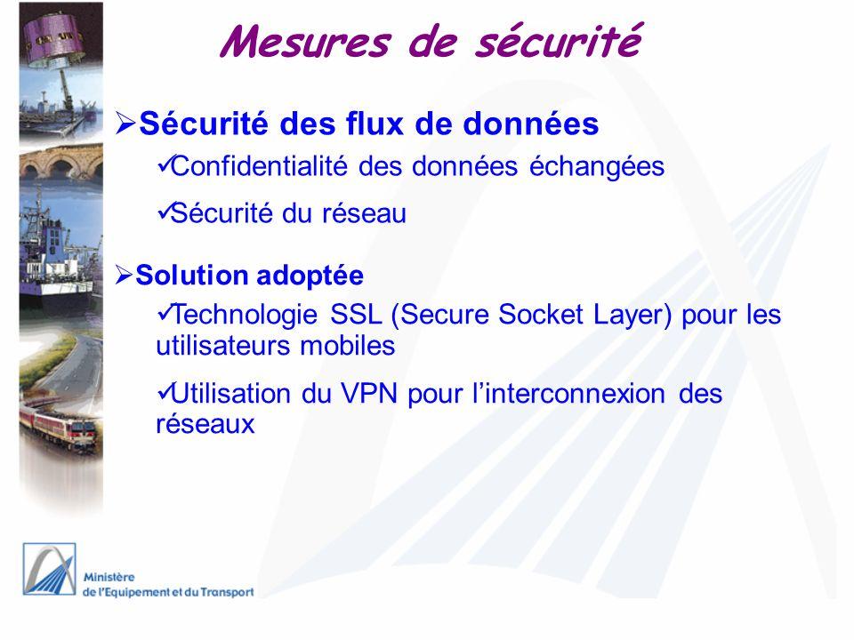 Sécurité des flux de données Confidentialité des données échangées Sécurité du réseau Solution adoptée Technologie SSL (Secure Socket Layer) pour les