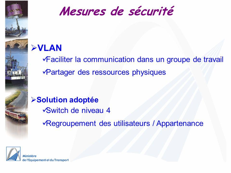 VLAN Faciliter la communication dans un groupe de travail Partager des ressources physiques Solution adoptée Switch de niveau 4 Regroupement des utili