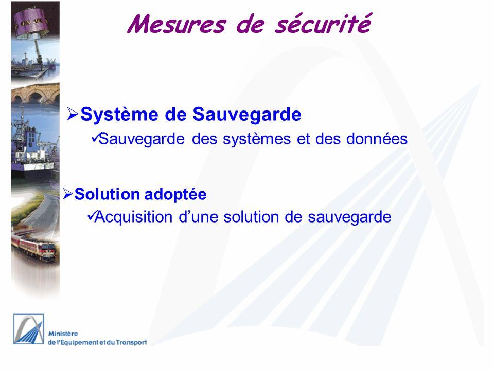 Mesures de sécurité Système de Sauvegarde Sauvegarde des systèmes et des données Solution adoptée Acquisition dune solution de sauvegarde