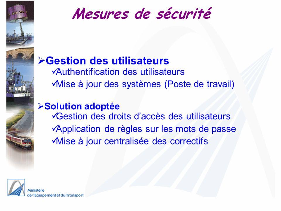 Mesures de sécurité Gestion des utilisateurs Authentification des utilisateurs Mise à jour des systèmes (Poste de travail) Solution adoptée Gestion de