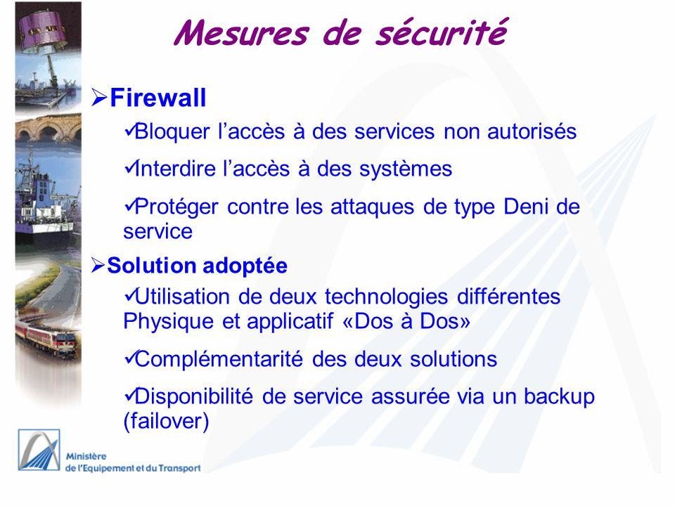 Mesures de sécurité Firewall Bloquer laccès à des services non autorisés Interdire laccès à des systèmes Protéger contre les attaques de type Deni de