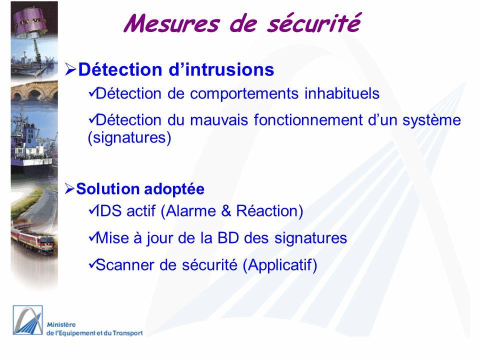 Détection dintrusions Détection de comportements inhabituels Détection du mauvais fonctionnement dun système (signatures) Solution adoptée IDS actif (