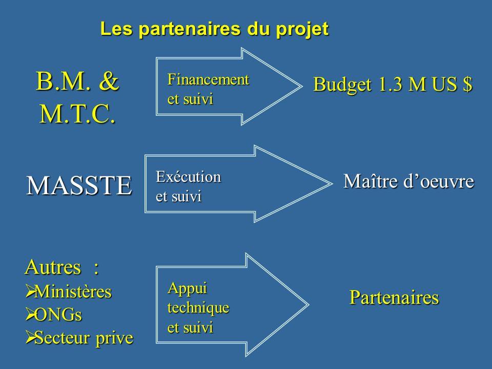 Financement et suivi Exécution B.M. & M.T.C.