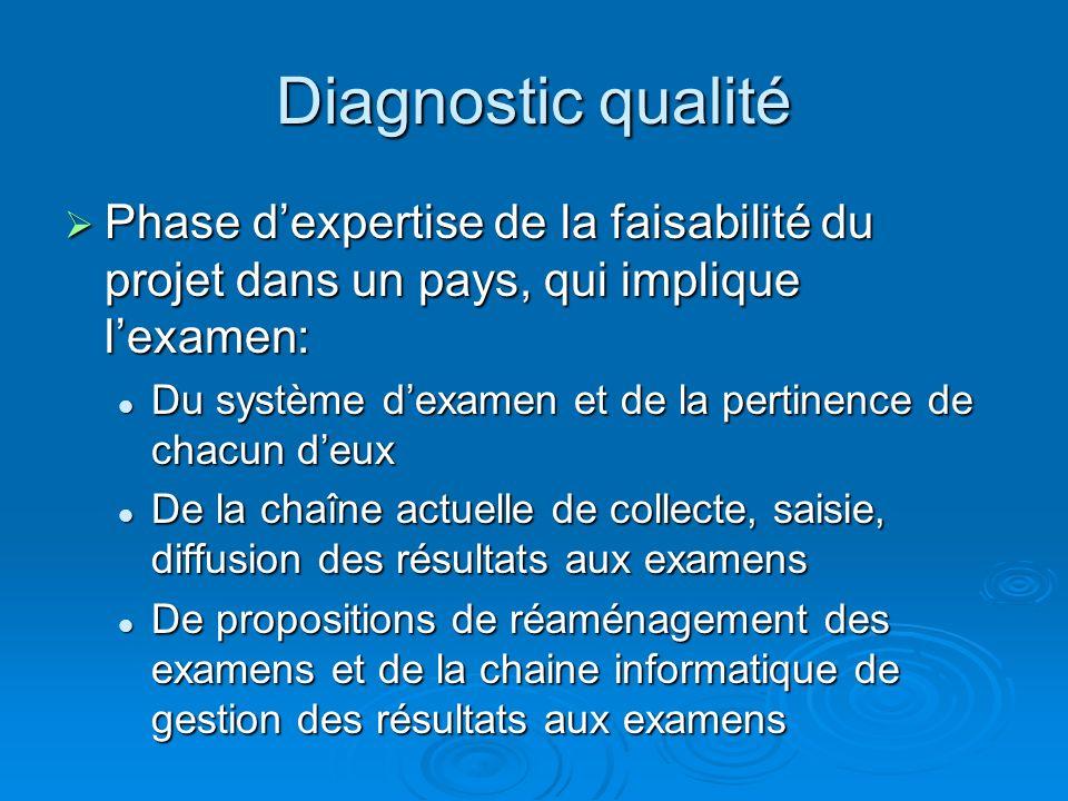 Diagnostic qualité Phase dexpertise de la faisabilité du projet dans un pays, qui implique lexamen: Phase dexpertise de la faisabilité du projet dans
