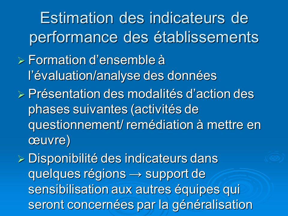Estimation des indicateurs de performance des établissements Formation densemble à lévaluation/analyse des données Formation densemble à lévaluation/a