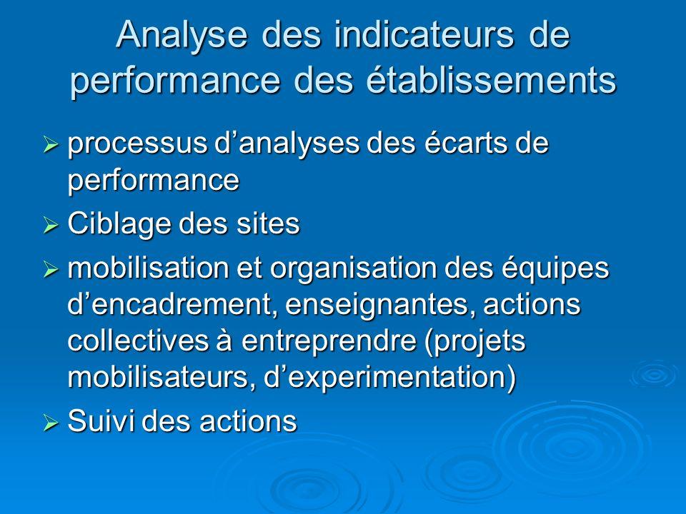 Analyse des indicateurs de performance des établissements processus danalyses des écarts de performance processus danalyses des écarts de performance