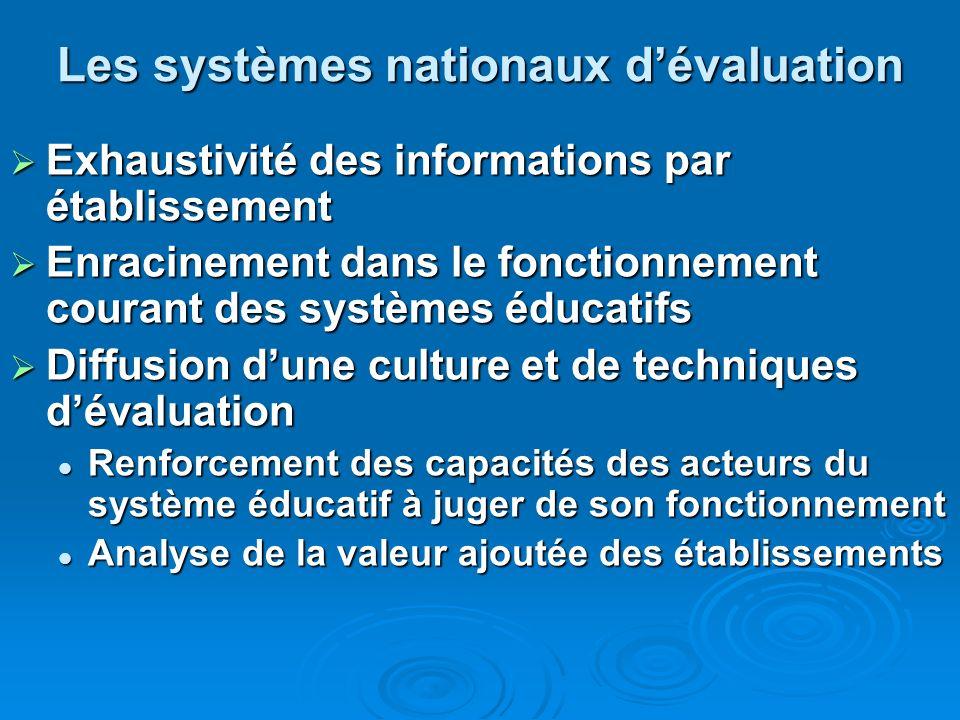 Les systèmes nationaux dévaluation Exhaustivité des informations par établissement Exhaustivité des informations par établissement Enracinement dans l