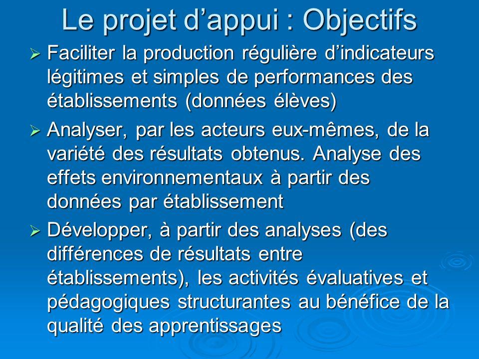 Le projet dappui : Objectifs Faciliter la production régulière dindicateurs légitimes et simples de performances des établissements (données élèves) F